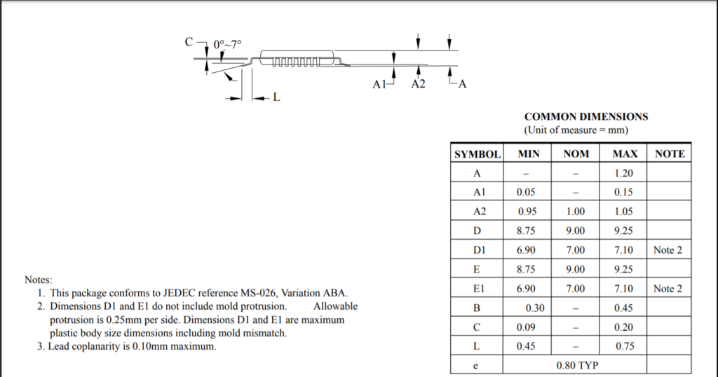 Symbols and common dimensions for the PCB Board